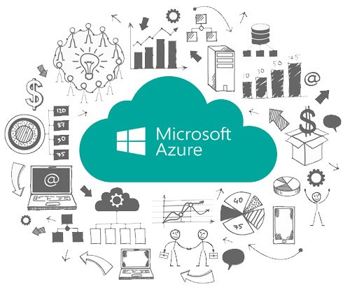 What is Azure Cloud, and What Can It Do for Business?