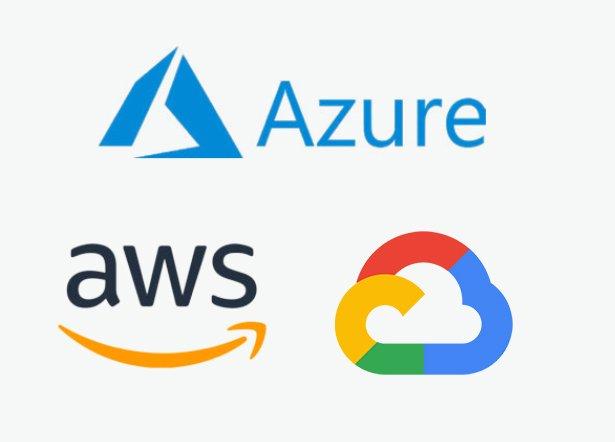 Best Cloud Solutions Compared: AWS vs Azure vs Google Cloud Platforms